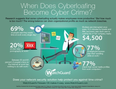 Cyberloafing